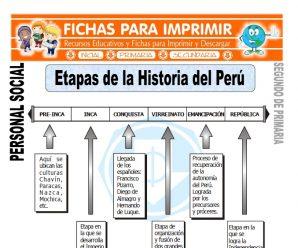 Etapas de la Historia del Perú para Segundo de Primaria