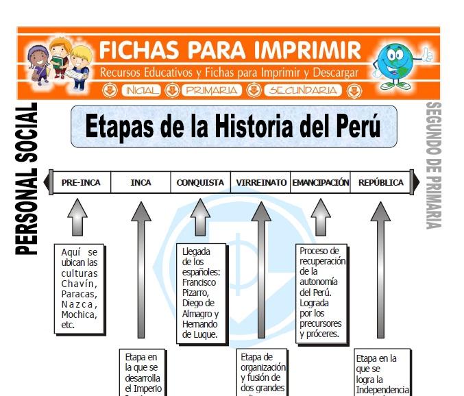 ficha de etapas de la historia del perú segundo de primaria