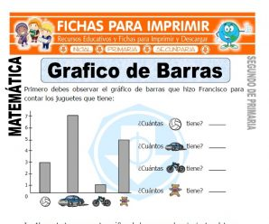 Grafico de Barras para Segundo de Primaria