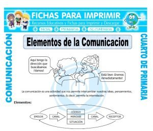 ficha de Elementos de la Comunicacion para Cuarto de Primaria