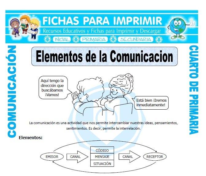 Elementos de la comunicacion para cuarto de primaria for Cuarto primaria