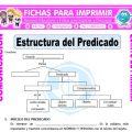 Estructura del Predicado para Quinto de Primaria