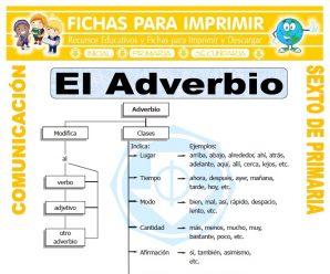 Tipos de Adverbios para Sexto de Primaria
