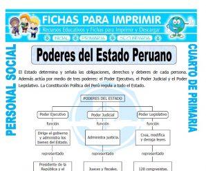 Poderes del Estado Peruanopara Cuarto de Primaria