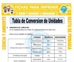 Tabla de Conversion de Unidades para Sexto de Primaria