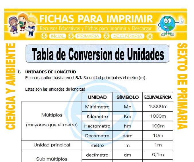 Ficha de Tabla de Conversion de Unidades para Sexto de Primaria