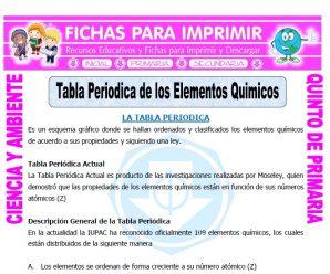 Tabla Periodica de los Elementos Quimicos para Quinto