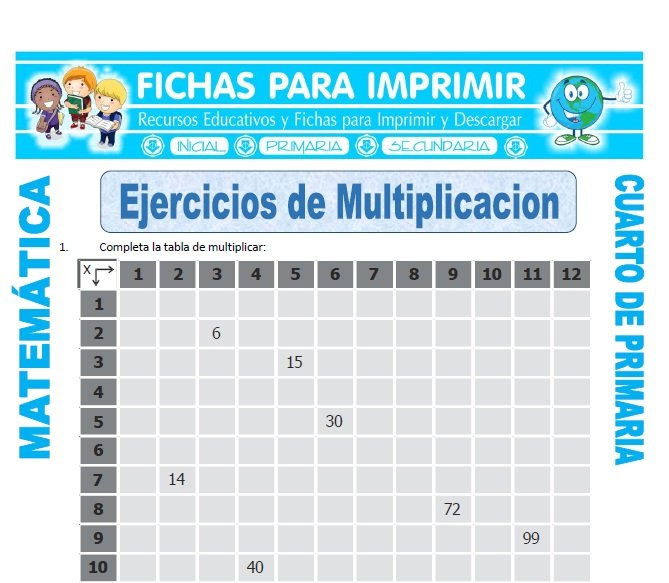 Multiplicacion Ejercicios para Cuarto de Primaria - Fichas para Imprimir